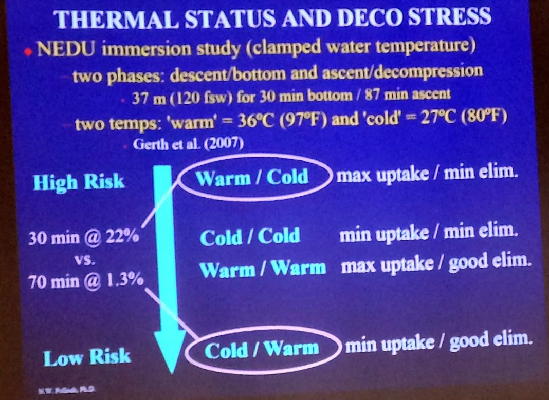 Dr. Neal Pollock of DAN Provides His Best Talk Yet on Managing Decompression Stress. 1