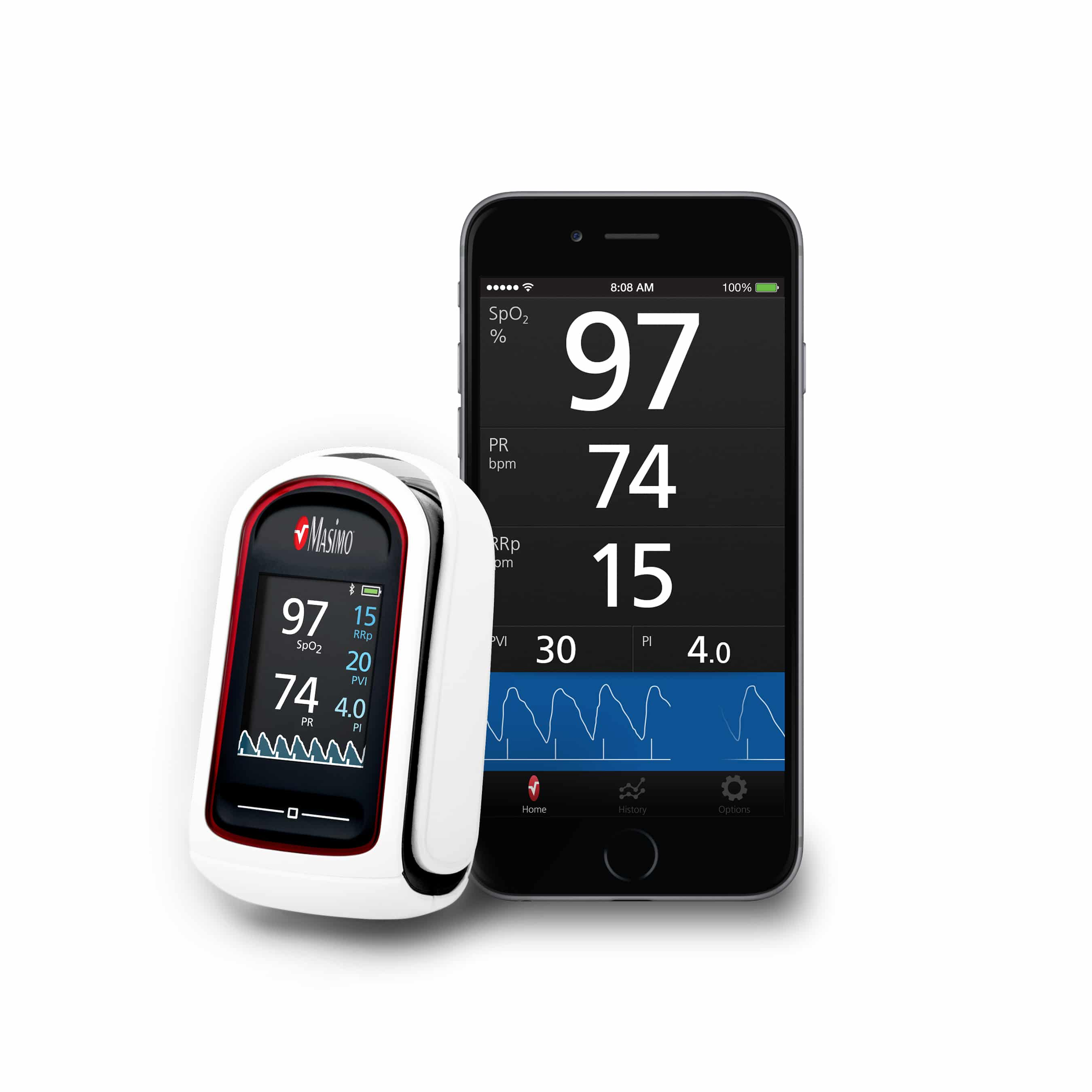 "The Masimo ""MightySat"" and it's companion interface on the App for iPhone6"