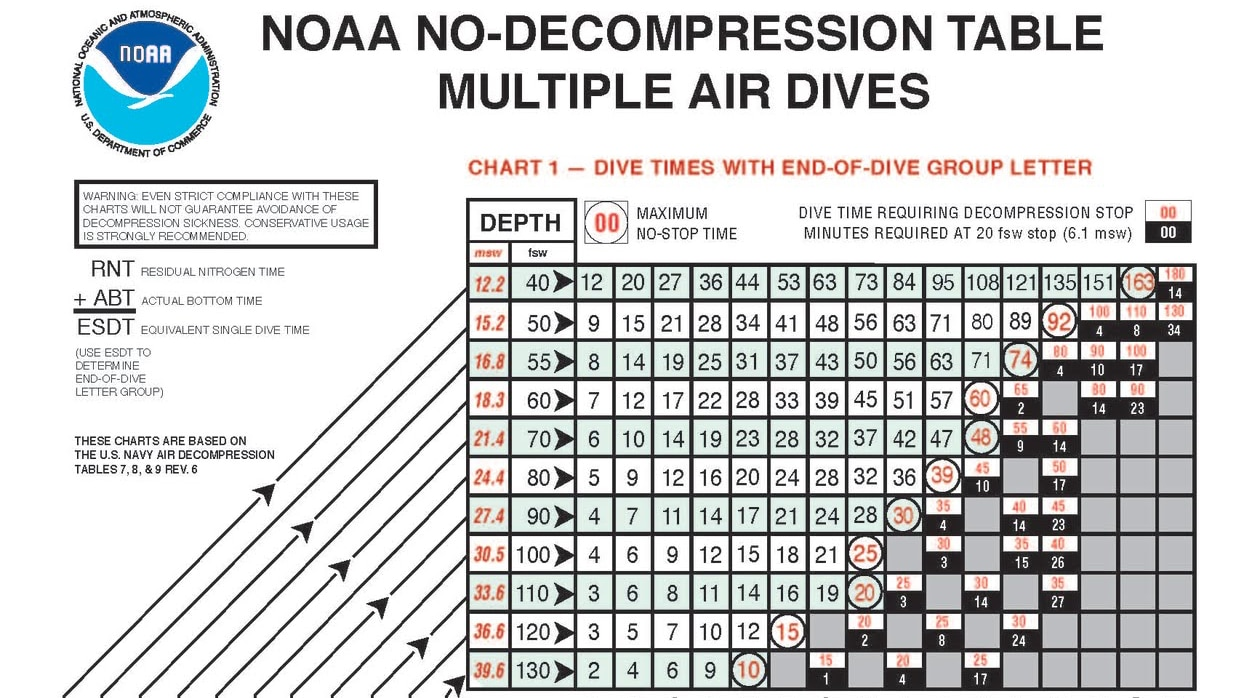Tables vs computers is it either or deeperblue noaa air tables gamestrikefo Image collections