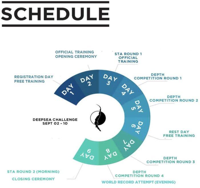 Deepsea Challenge 2016 Schedule