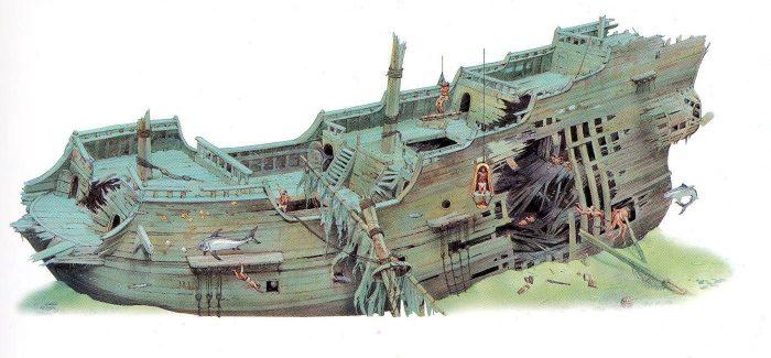 The Urca de Lima Shipwreck