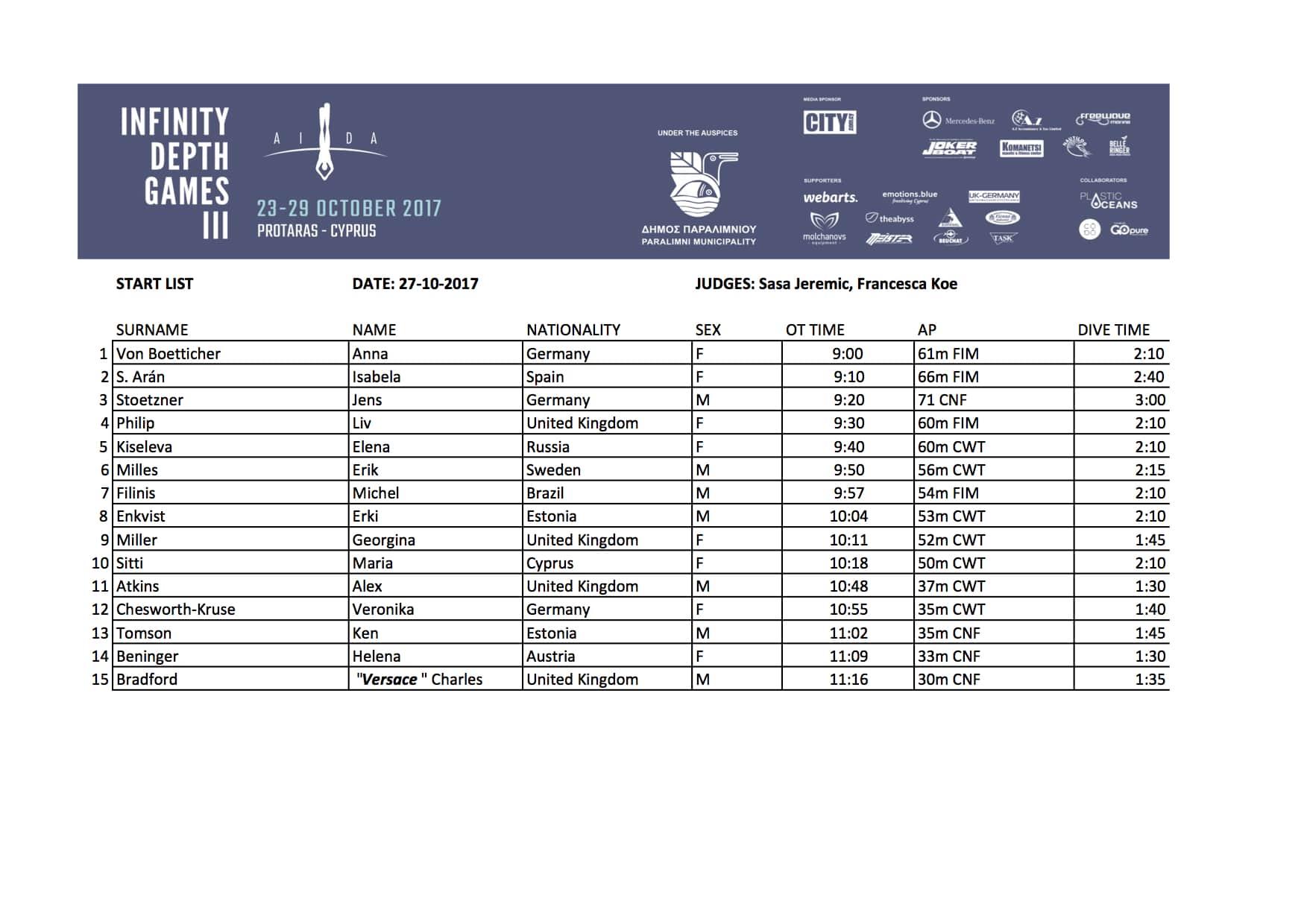 IFC start list