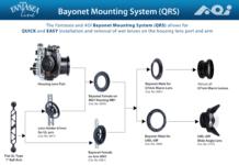Fantasea, AOI Introduce Bayonet Lens Mounting System