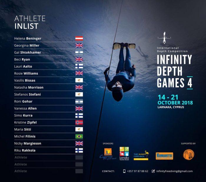 Infinity Depth Games 4 Athlete List