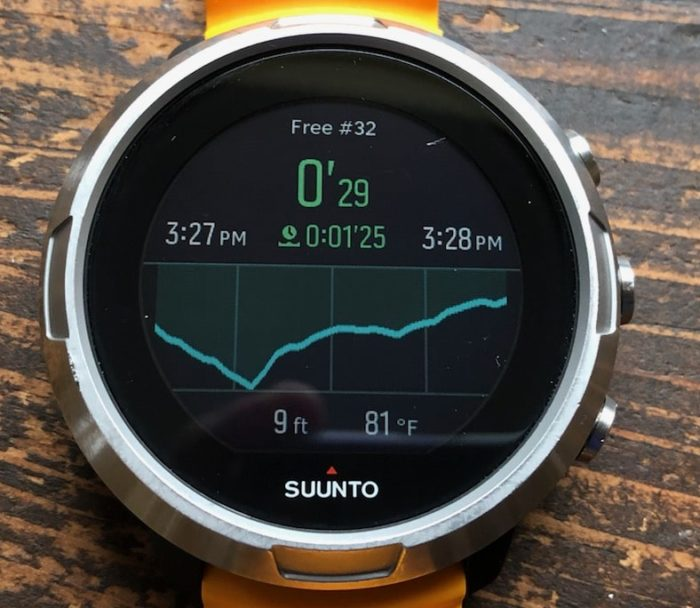 A couple clicks into the Logs screen gives you a lovely graph of your dive. You can use the Suunto App on your smartphone to connect to the D5 and share it all over the Universe of Social Media!