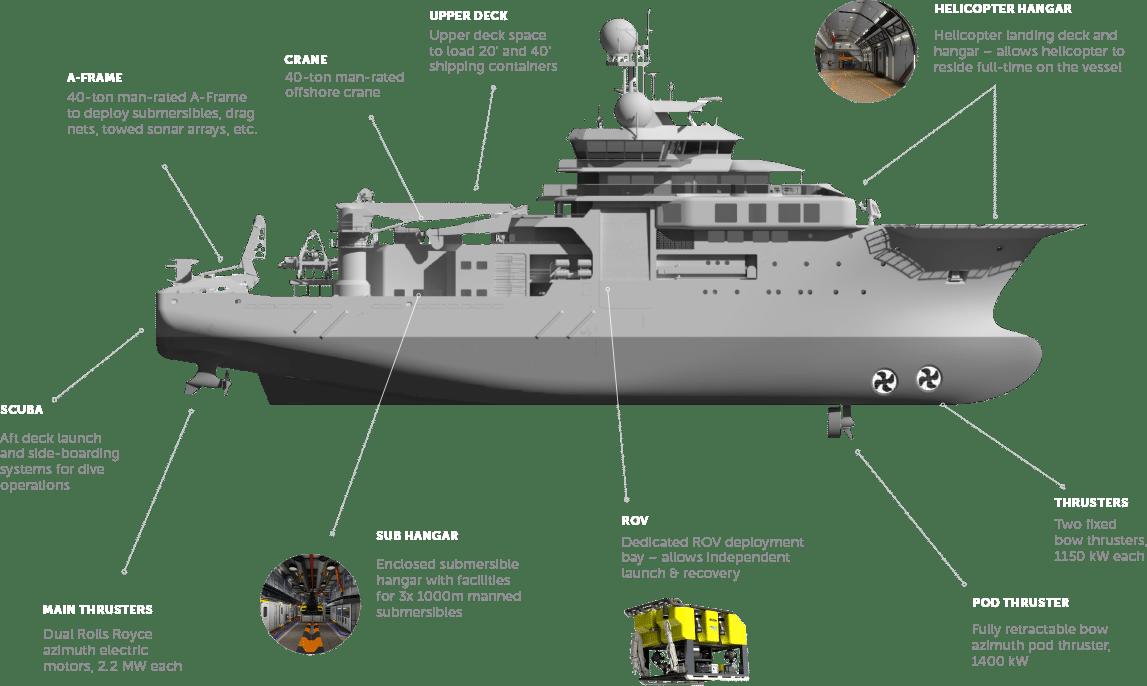 OceanX's M/V Alucia2