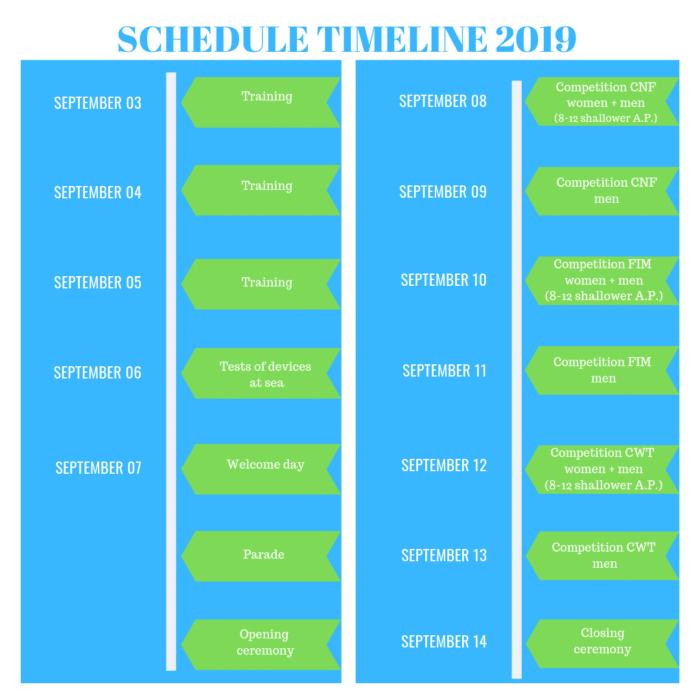 AIDA Depth World Championships 2019 Schedule