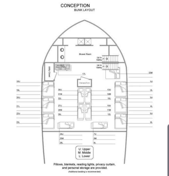 Bunk arrangements of Conception below deck