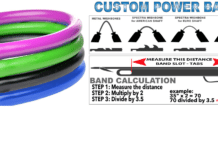 Neptonics Unveils New Custom Power Band Webpage