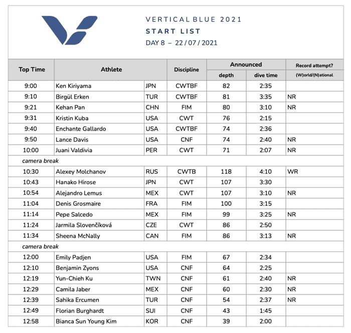 Vertical Blue 2021 Day 8 Start List